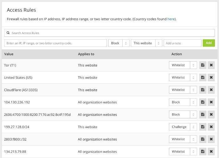 Come bloccare gli IP di un determinato paese - Access rules su CloudFlare