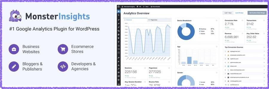 Come monitorare le visite installando Google Analytics sul tuo blog con un plugin