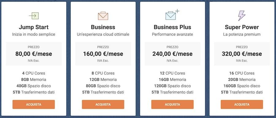 L'alternativa - i server Cloud di SiteGround