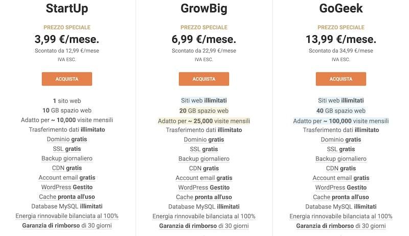 Piani WordPress SiteGround 2021