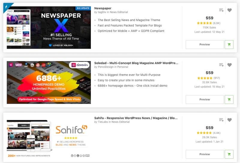Come trovare il miglior tema WordPress per il tuo blog