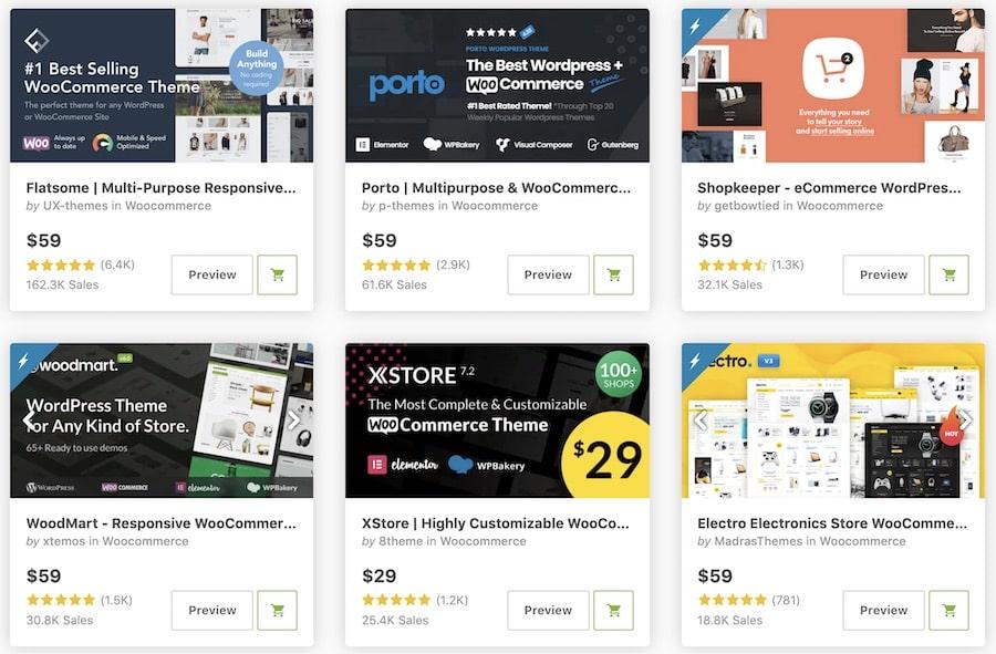 Temi WordPress per creare un sito eCommerce