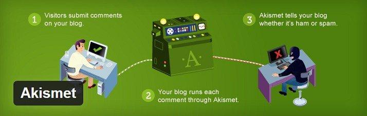Akismet Plugin per proteggere il tuo sito dallo SPAM