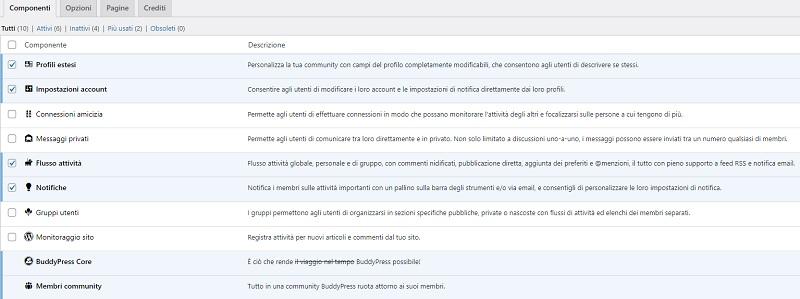 componenti BuddyPress