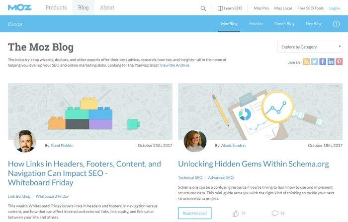 Creare un funnel di vendita di successo - esempio contenuto awareness da Moz
