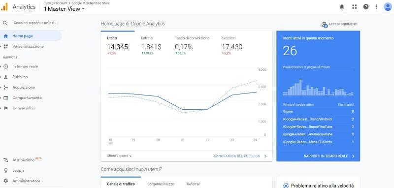 cos'è Google Analytics - home page
