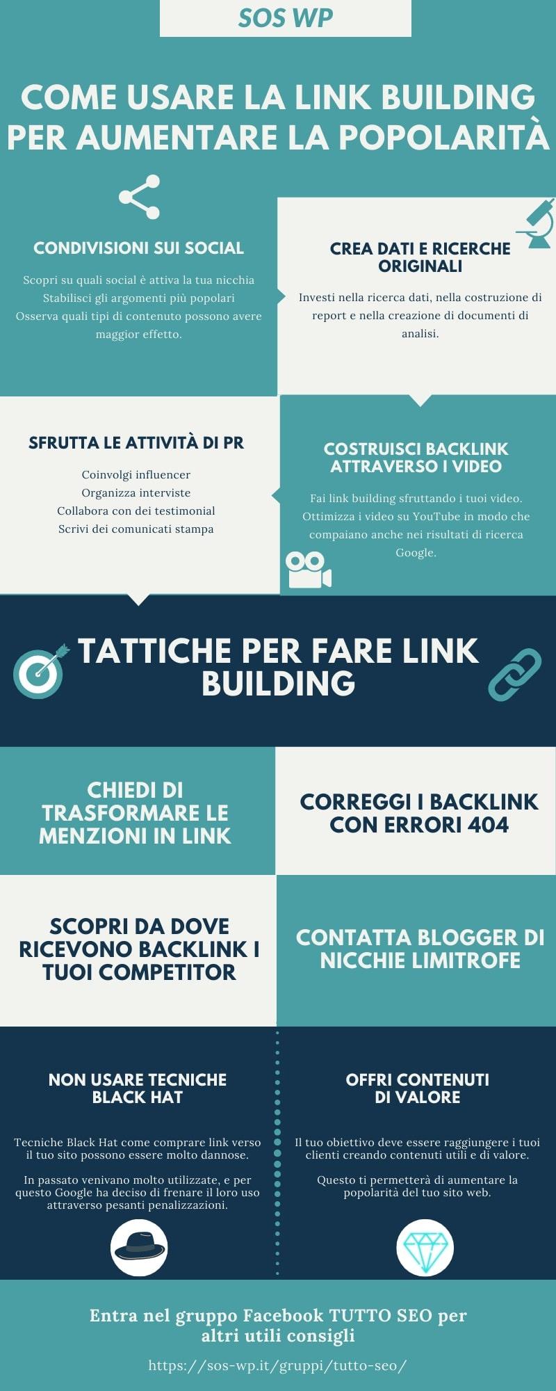 Infografica strategie e tattiche per fare link building
