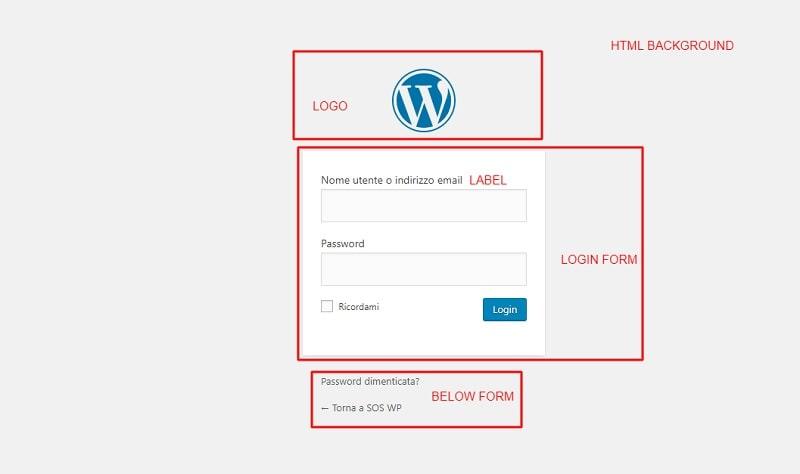 Sezioni del form di login
