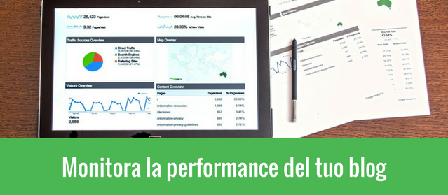 monitorare performance blog