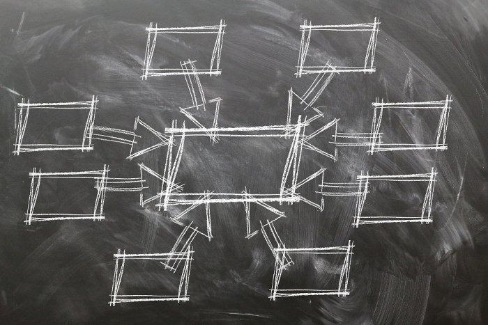 domande sulla SEO - Importanza dei link per la SEO off-page