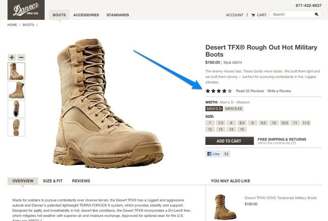 importanza recensione prodotti in un sito e-commerce