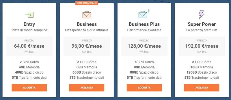 Piani server cloud SiteGround