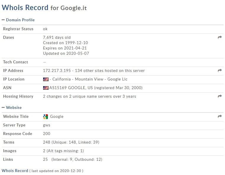 Dati WhoIs di Google