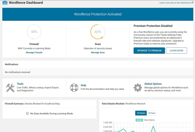 Dashboard di Wordfence per WordPress